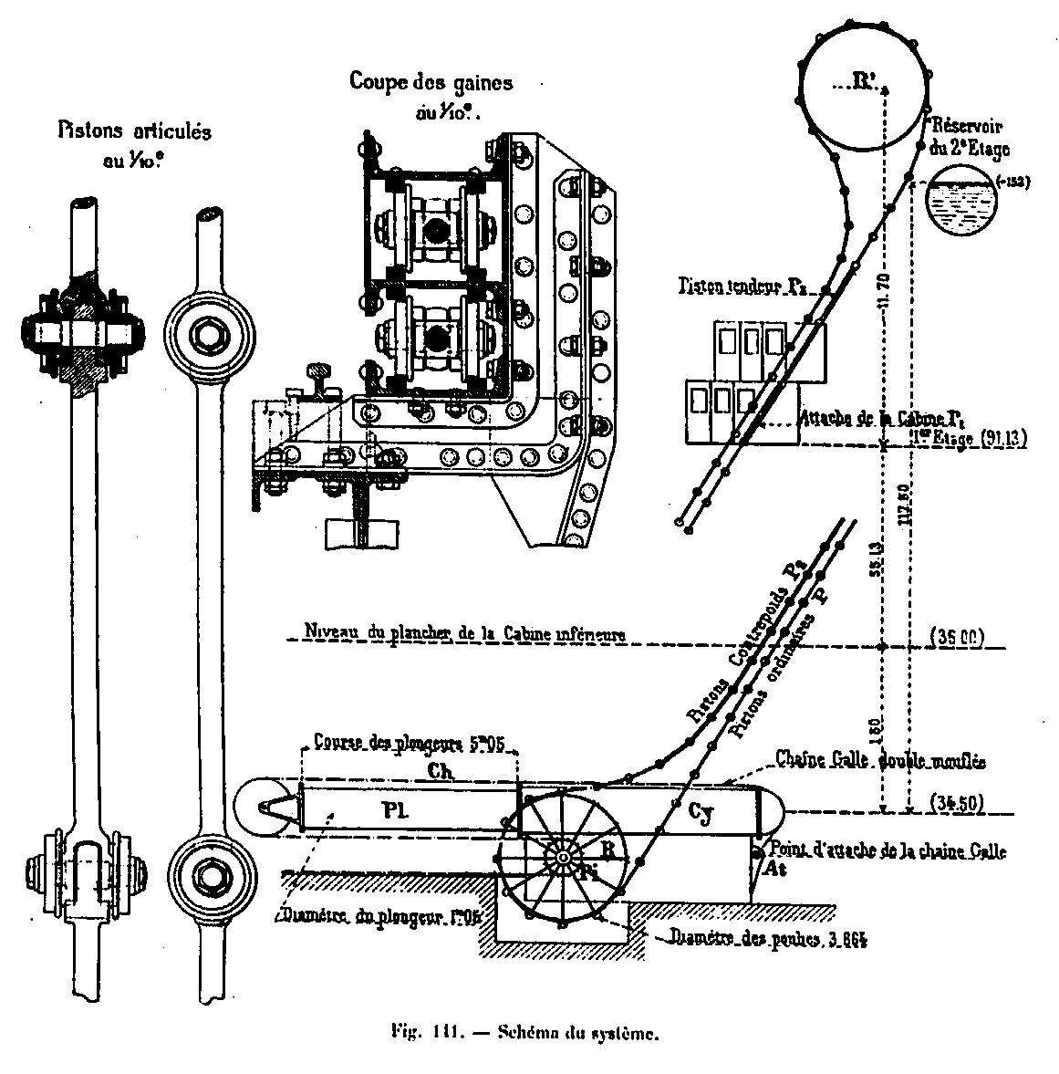 Elevators Of The Eiffel Tower Moreover Steam Engine Parts Diagram On Simple Piston By Means Articulated Pistons To Turn Driving Wheels And Enter Divers In Cylinder See Diagrams Figs 1 2 Plate Xxiii