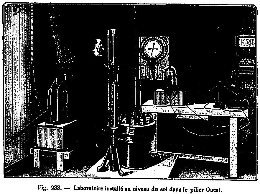 Laboratory of the pressure gauge