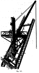 Diagram of the crane