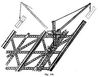 Diagram of the mounting crane