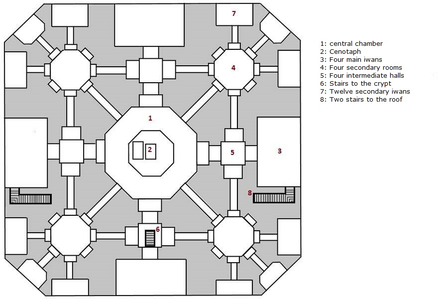 Map of the mausoleum of Taj Mahal